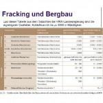 fracking_verbot_durchsetzen_kurz10_640