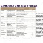 fracking_verbot_durchsetzen_kurz14_640